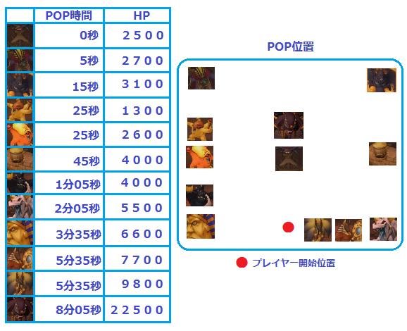 ピラミッド9層pop表1.1.png